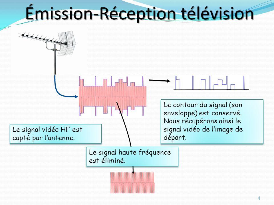 Émission télévision Mélangeur Signal télévision (vidéo).