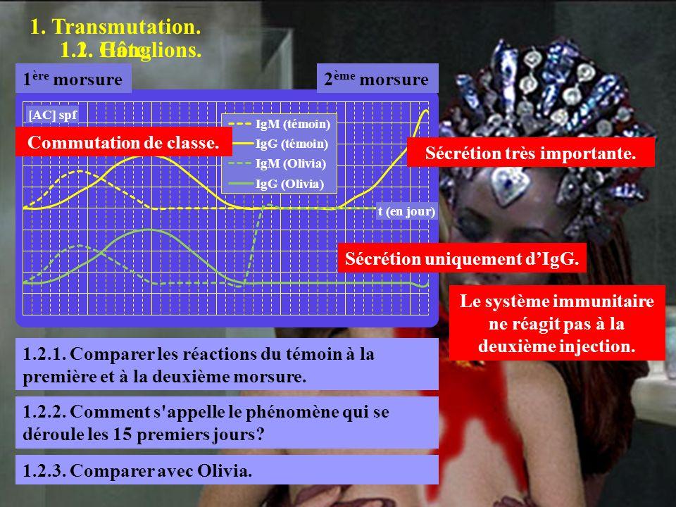 1. Transmutation. 1.1. Hôte. 1.2.1. Comparer les réactions du témoin à la première et à la deuxième morsure. 1.2. Ganglions. 1 ère morsure2 ème morsur