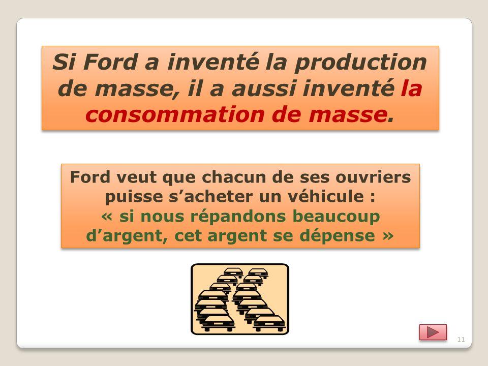La fabrication en série permet de faire baisser les prix 10 Le prix du modèle T EN 1908 : 950 $ En 1925 : 260 $