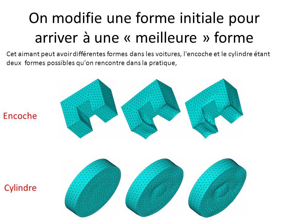 On modifie une forme initiale pour arriver à une « meilleure » forme Cylindre Encoche Cet aimant peut avoir différentes formes dans les voitures, l'en