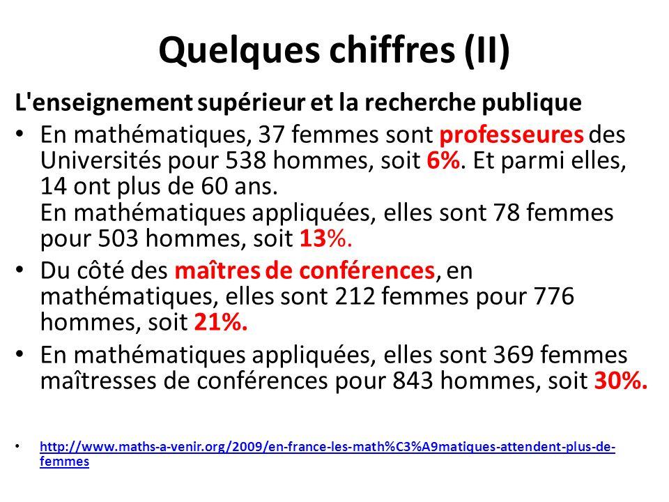 Quelques chiffres (II) L'enseignement supérieur et la recherche publique En mathématiques, 37 femmes sont professeures des Universités pour 538 hommes