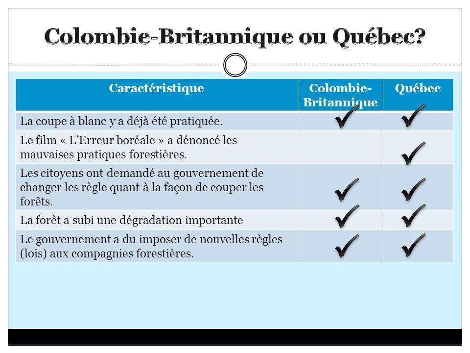 CaractéristiqueColombie- Britannique Québec La coupe à blanc y a déjà été pratiquée. Le film « LErreur boréale » a dénoncé les mauvaises pratiques for