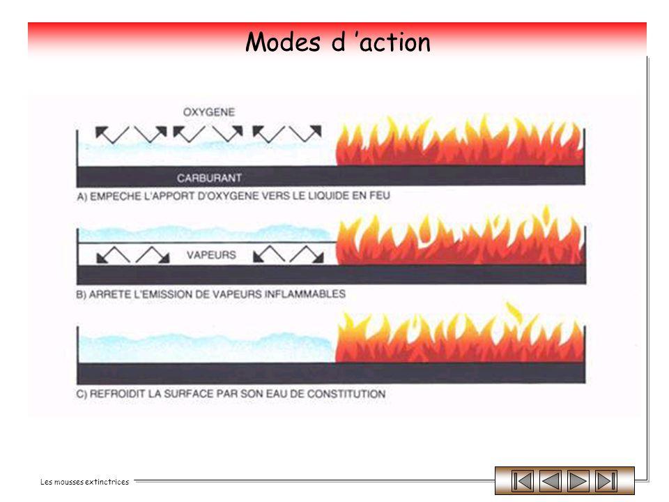 Les mousses extinctrices Elle est employée dans les cas suivant : - les feux d hydrocarbures - les feux de matières plastiques, caoutchoucs...