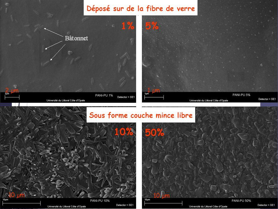 12 Matériaux caractérisés : Morphologie 5% 1 µm 10% 10 µm 50% 10 µm Sous forme couche mince libre 1% 2 µm Déposé sur de la fibre de verre