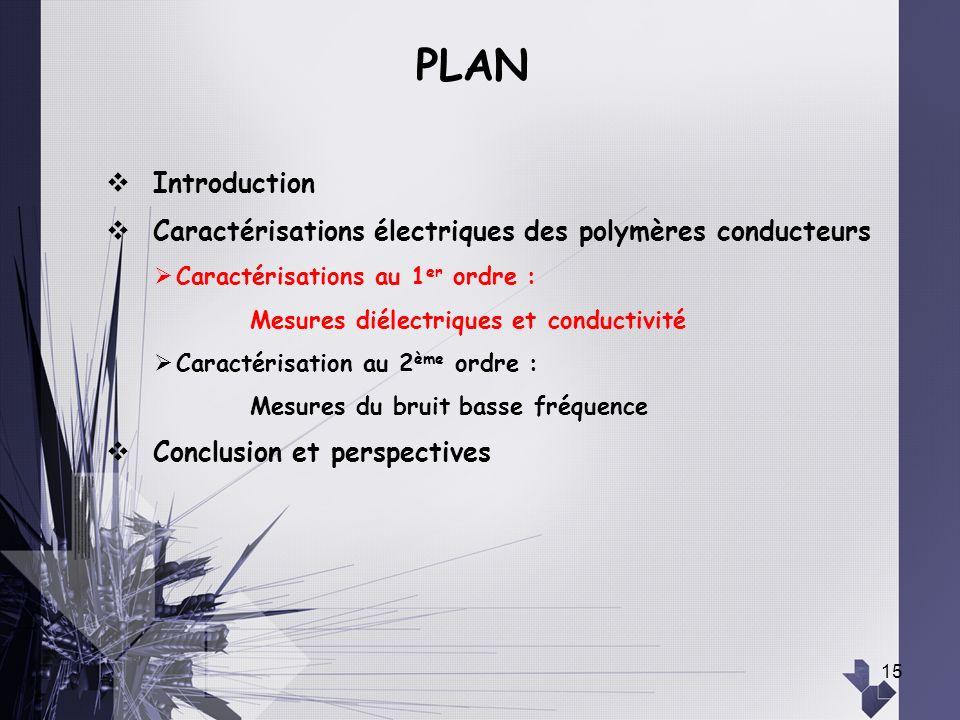 15 Introduction Caractérisations électriques des polymères conducteurs Caractérisations au 1 er ordre : Mesures diélectriques et conductivité Caractér