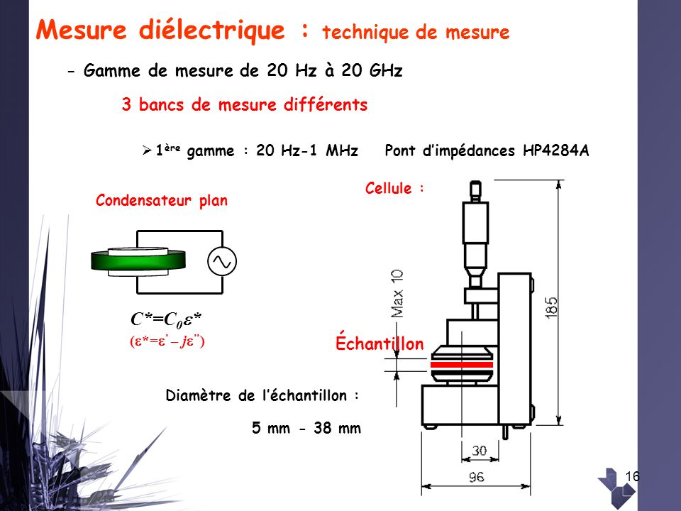 16 Mesure diélectrique : technique de mesure 1 ère gamme : 20 Hz-1 MHz Pont dimpédances HP4284A C*=C 0 * ( *= – j ) Condensateur plan - Gamme de mesur