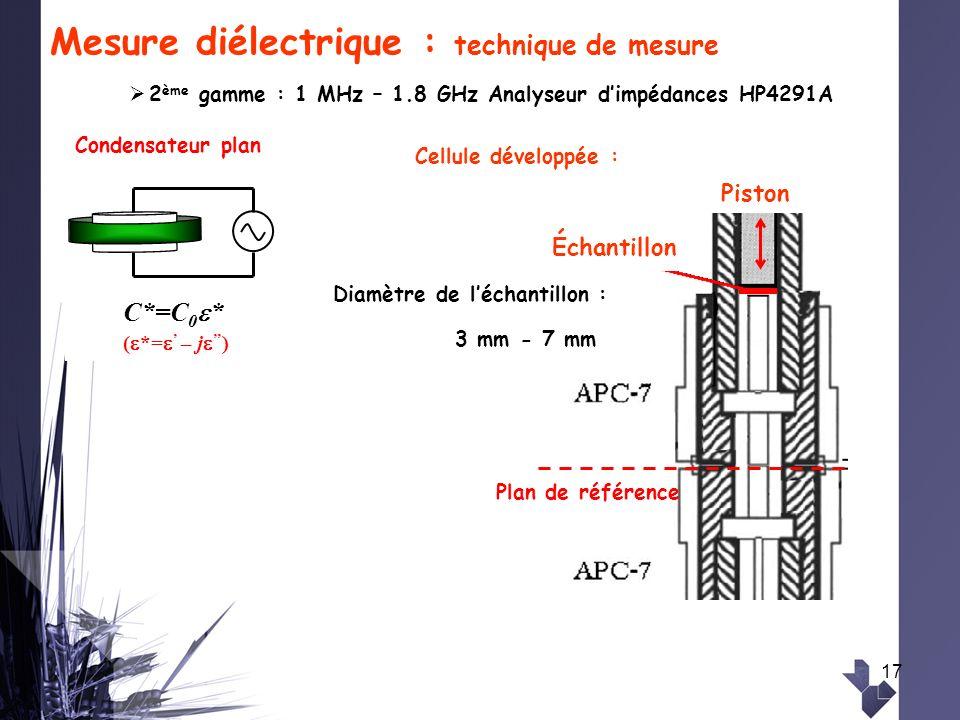 17 Mesure diélectrique : technique de mesure Piston Plan de référence Échantillon Cellule développée : 2 ème gamme : 1 MHz – 1.8 GHz Analyseur dimpéda