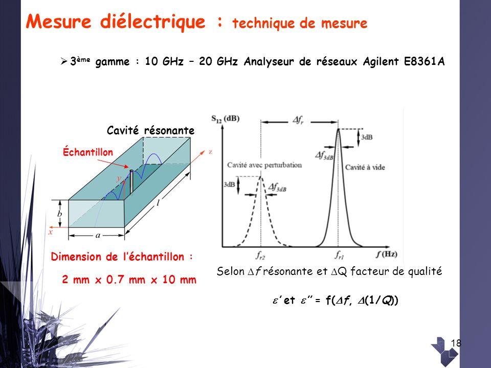 18 Mesure diélectrique : technique de mesure Selon f résonante et Q facteur de qualité Cavité résonante Échantillon 3 ème gamme : 10 GHz – 20 GHz Anal