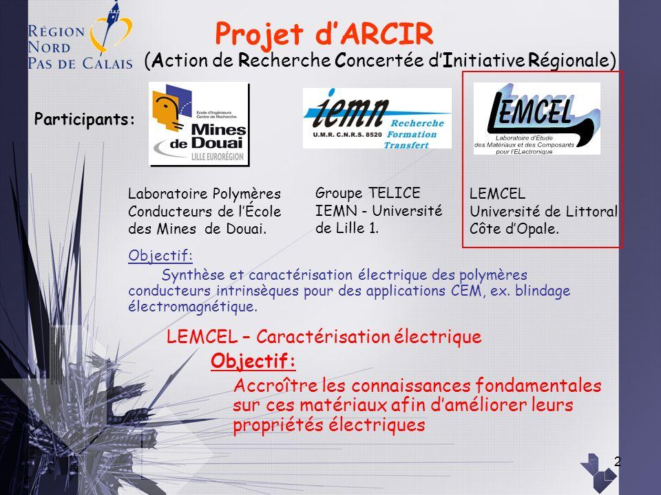 2 Projet dARCIR (Action de Recherche Concertée dInitiative Régionale) Laboratoire Polymères Conducteurs de lÉcole des Mines de Douai. Groupe TELICE IE