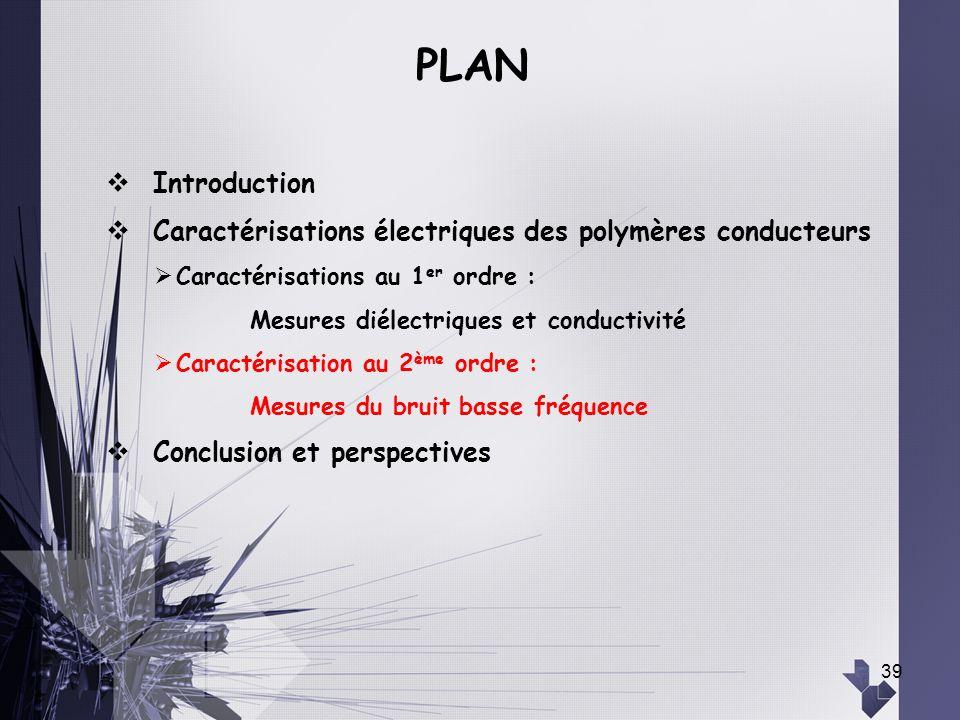 39 Introduction Caractérisations électriques des polymères conducteurs Caractérisations au 1 er ordre : Mesures diélectriques et conductivité Caractér