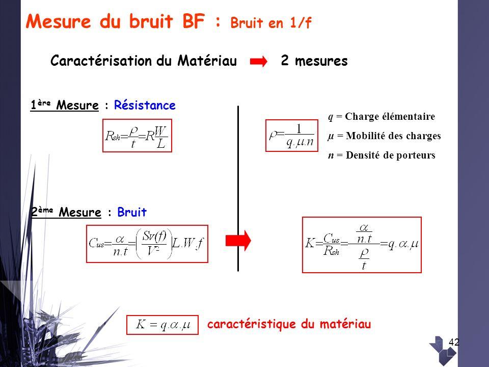 42 Caractérisation du Matériau2 mesures caractéristique du matériau q = Charge élémentaire µ = Mobilité des charges n = Densité de porteurs 1 ère Mesu