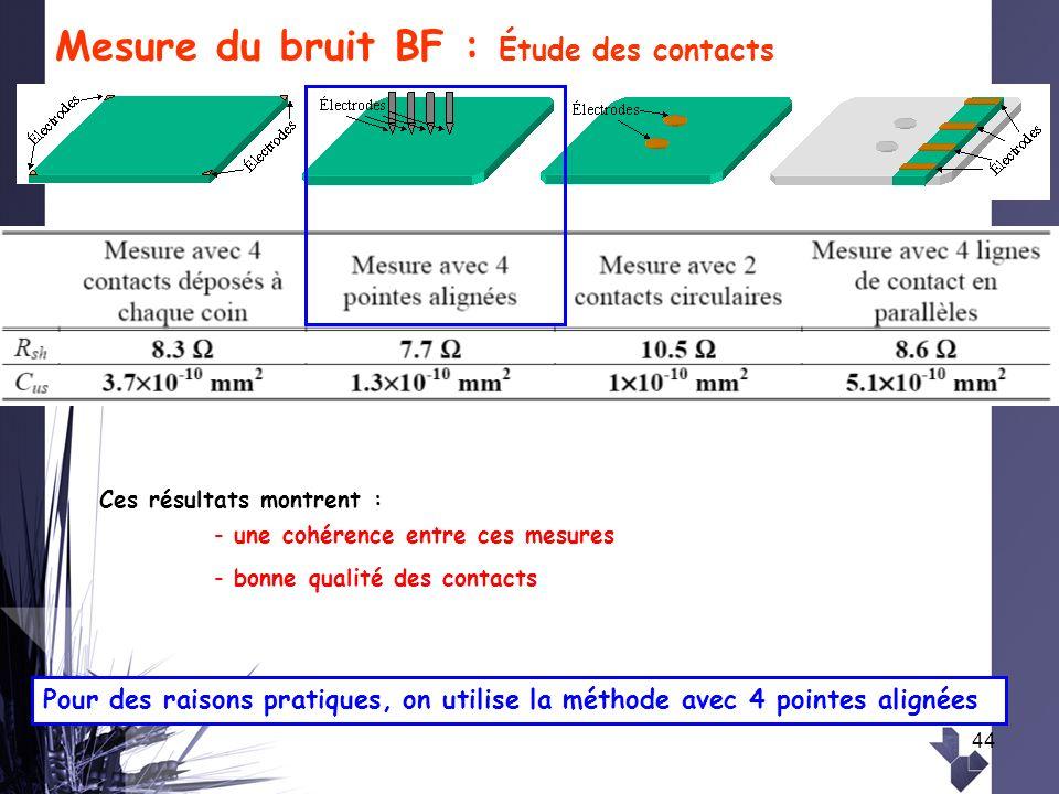 44 Mesure du bruit BF : Étude des contacts Ces résultats montrent : - une cohérence entre ces mesures - bonne qualité des contacts Pour des raisons pr