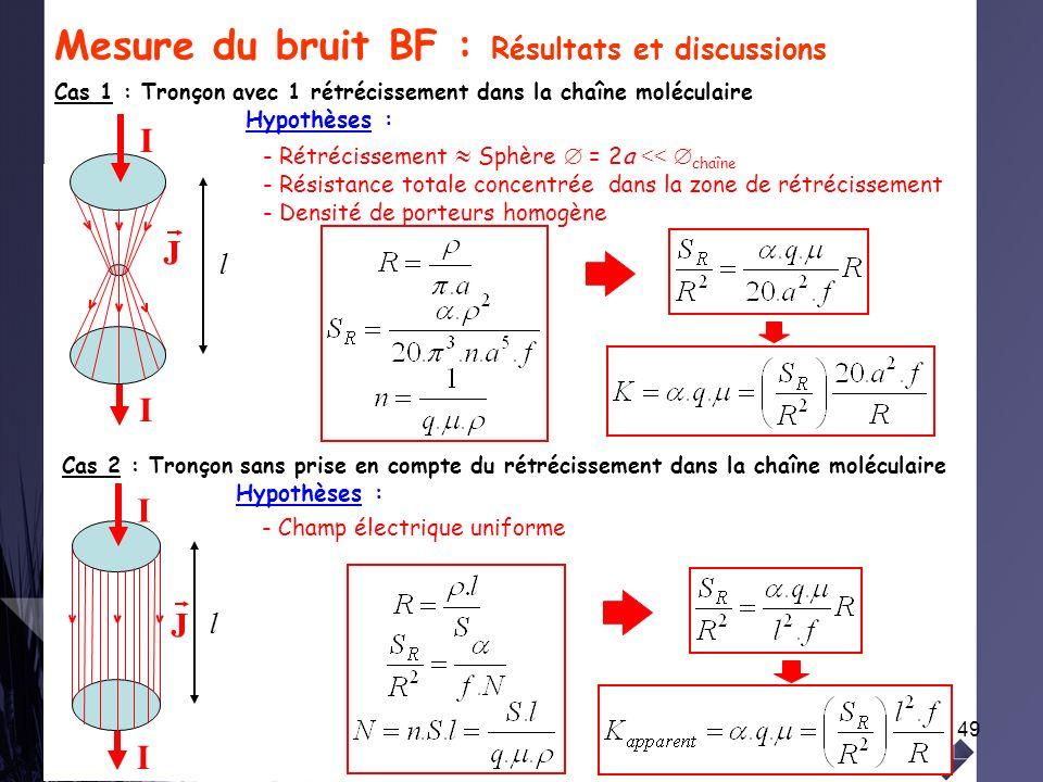 49 Mesure du bruit BF : Résultats et discussions Cas 2 : Tronçon sans prise en compte du rétrécissement dans la chaîne moléculaire l I I J - Champ éle