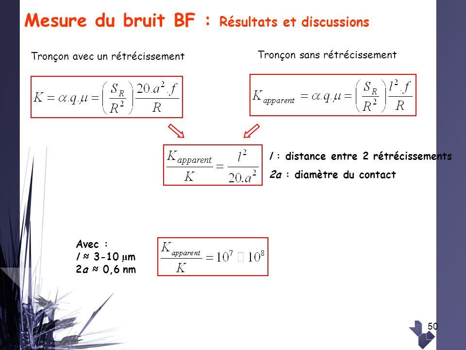 50 Mesure du bruit BF : Résultats et discussions Tronçon avec un rétrécissement Tronçon sans rétrécissement Avec : l 3-10 µ m 2a 0,6 nm l : distance e