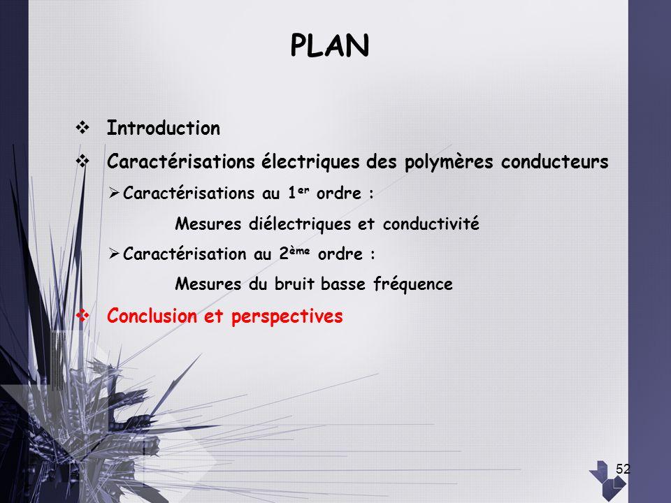 52 Introduction Caractérisations électriques des polymères conducteurs Caractérisations au 1 er ordre : Mesures diélectriques et conductivité Caractér