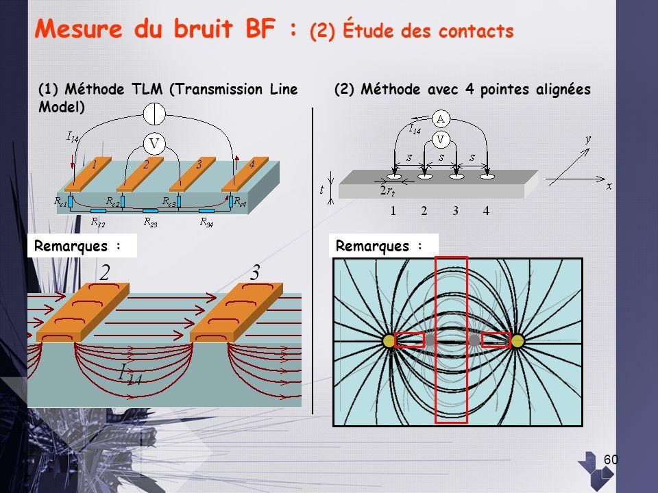 60 Remarques : (1) Méthode TLM (Transmission Line Model) (2) Méthode avec 4 pointes alignées Remarques : Mesure du bruit BF : (2) Étude des contacts
