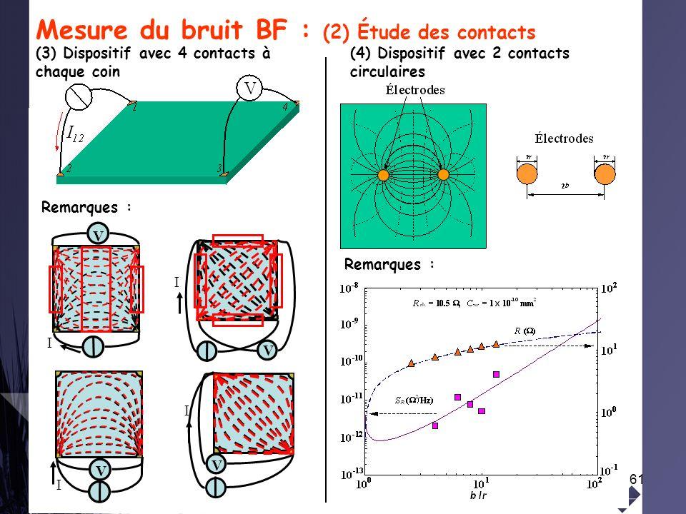 61 Mesure du bruit BF : (2) Étude des contacts (3) Dispositif avec 4 contacts à chaque coin (4) Dispositif avec 2 contacts circulaires I V V I V I V I