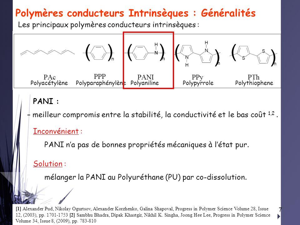 7 Polyacétylène Polyparaphénylène Polyaniline Polypyrrole Polythiophene Polymères conducteurs Intrinsèques : Généralités Les principaux polymères cond