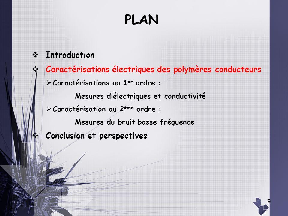 9 Introduction Caractérisations électriques des polymères conducteurs Caractérisations au 1 er ordre : Mesures diélectriques et conductivité Caractéri