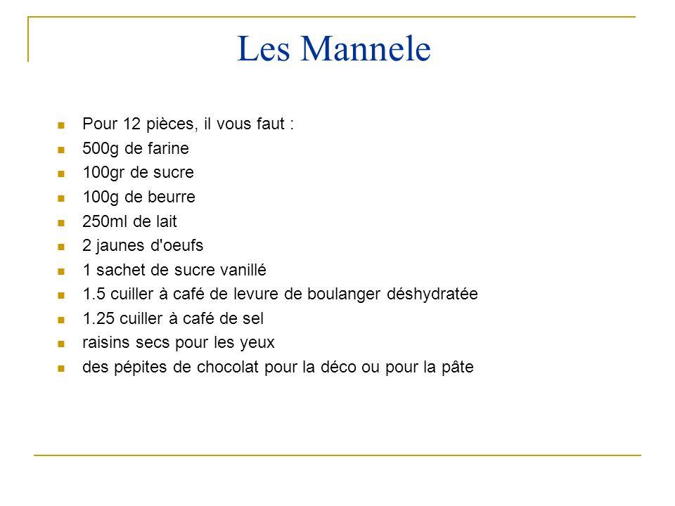 Les Mannele Pour 12 pièces, il vous faut : 500g de farine 100gr de sucre 100g de beurre 250ml de lait 2 jaunes d'oeufs 1 sachet de sucre vanillé 1.5 c