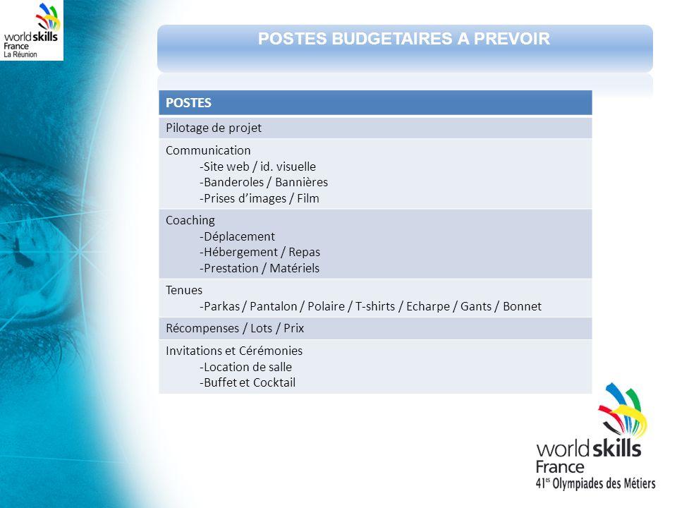 POSTES Pilotage de projet Communication -Site web / id. visuelle -Banderoles / Bannières -Prises dimages / Film Coaching -Déplacement -Hébergement / R