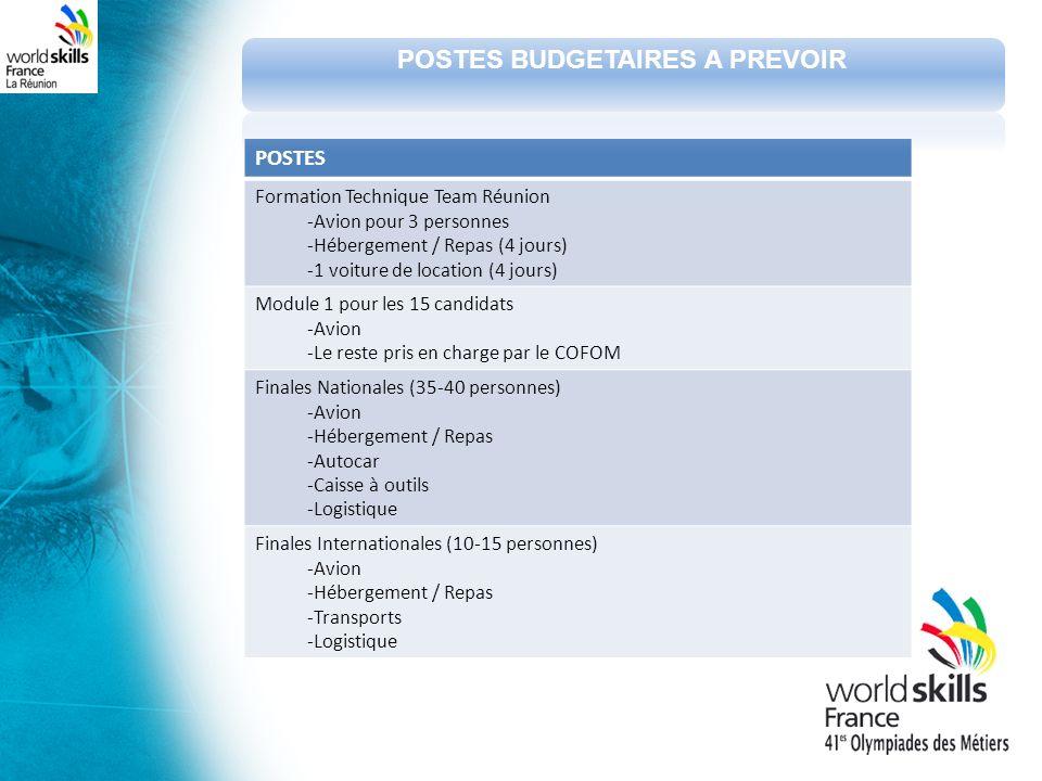 POSTES Formation Technique Team Réunion -Avion pour 3 personnes -Hébergement / Repas (4 jours) -1 voiture de location (4 jours) Module 1 pour les 15 c