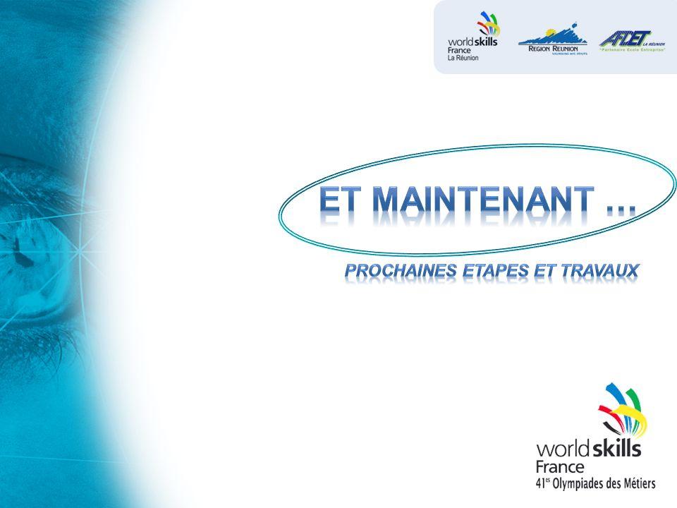POSTES Formation Technique Team Réunion -Avion pour 3 personnes -Hébergement / Repas (4 jours) -1 voiture de location (4 jours) Module 1 pour les 15 candidats -Avion -Le reste pris en charge par le COFOM Finales Nationales (35-40 personnes) -Avion -Hébergement / Repas -Autocar -Caisse à outils -Logistique Finales Internationales (10-15 personnes) -Avion -Hébergement / Repas -Transports -Logistique POSTES BUDGETAIRES A PREVOIR