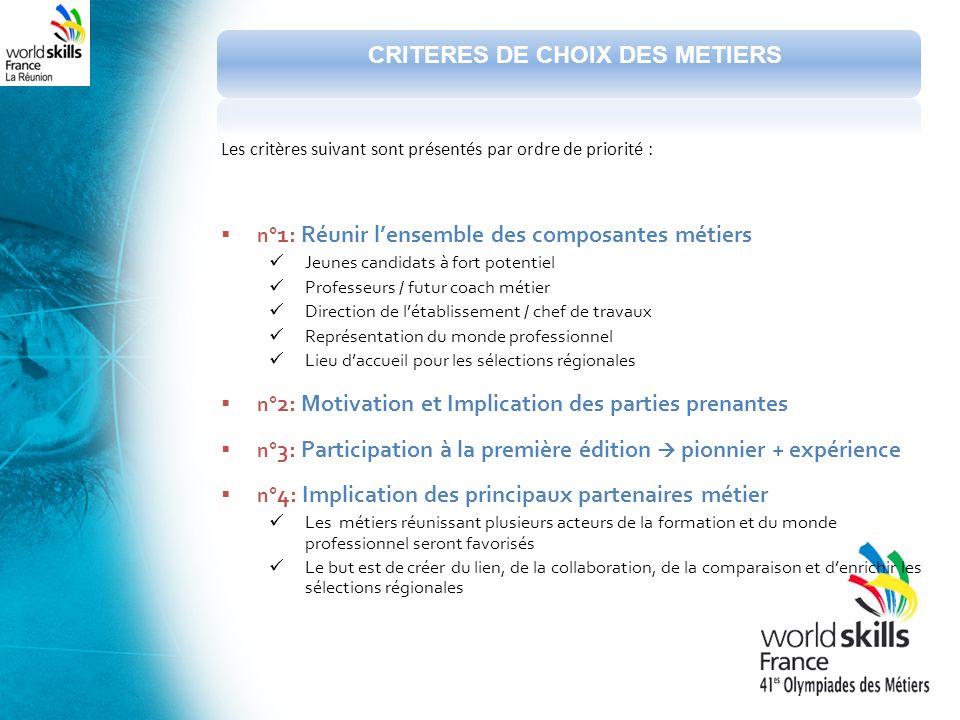 Les critères suivant sont présentés par ordre de priorité : n° 1: Réunir lensemble des composantes métiers Jeunes candidats à fort potentiel Professeu