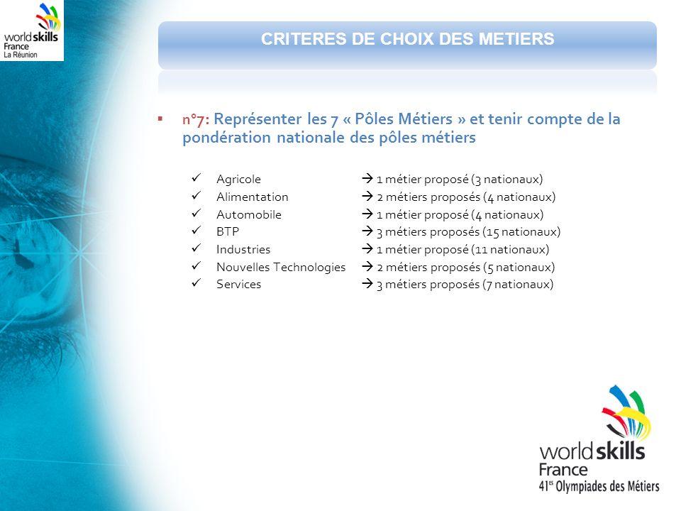 n° 7: Représenter les 7 « Pôles Métiers » et tenir compte de la pondération nationale des pôles métiers Agricole 1 métier proposé (3 nationaux) Alimen