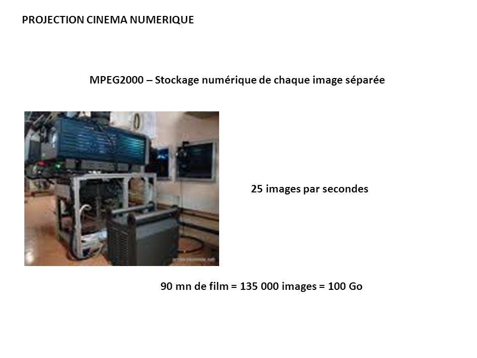 PROJECTION CINEMA NUMERIQUE MPEG2000 – Stockage numérique de chaque image séparée 25 images par secondes 90 mn de film = 135 000 images = 100 Go