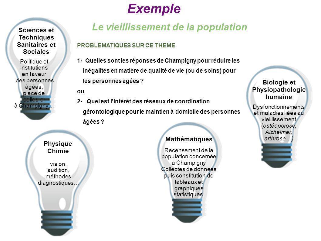Le vieillissement de la population PROBLEMATIQUES SUR CE THEME 1- Quelles sont les réponses de Champigny pour réduire les inégalités en matière de qua