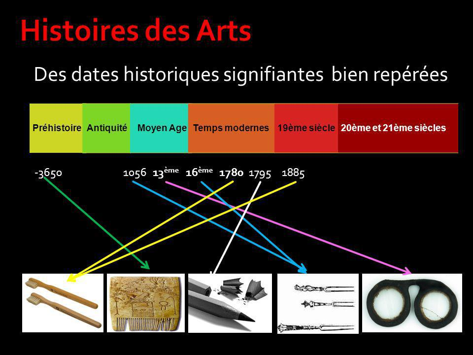 Des dates historiques signifiantes bien repérées PréhistoireAntiquitéMoyen AgeTemps modernes19ème siècle20ème et 21ème siècles 178016 ème 13 ème 1795-365010561885