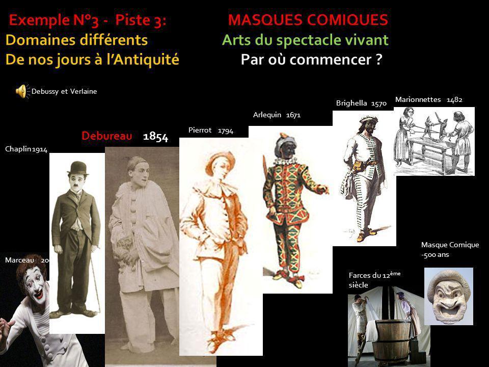 Marceau 2003 Arlequin 1671 Brighella 1570 Marionnettes 1482 Chaplin 1914 Debureau 1854 Pierrot 1794 Farces du 12 ème siècle Masque Comique -500 ans De