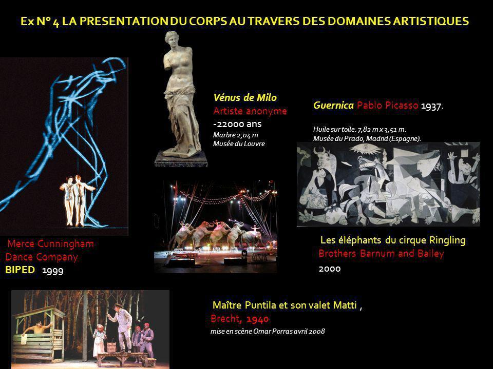 Vénus de Milo Artiste anonyme -22000 ans Marbre 2,04 m Musée du Louvre Merce Cunningham Dance Company BIPED 1999 Les éléphants du cirque Ringling Brothers Barnum and Bailey 2000 Guernica Pablo Picasso 1937.