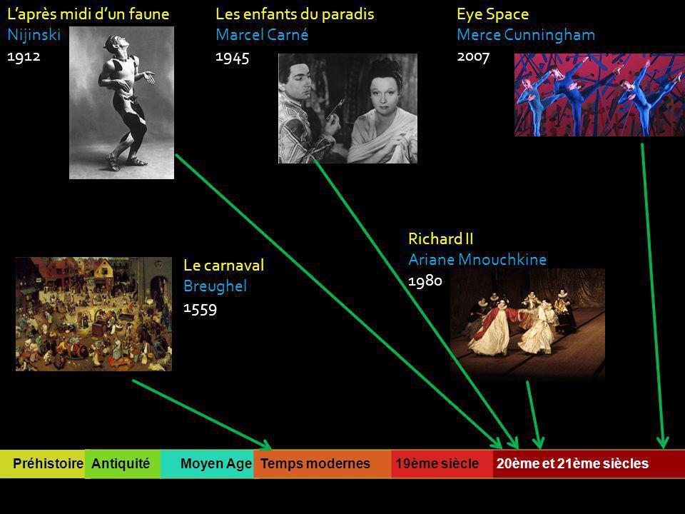 Laprès midi dun faune Nijinski 1912 Le carnaval Breughel 1559 Richard II Ariane Mnouchkine 1980 Les enfants du paradis Marcel Carné 1945 Eye Space Mer