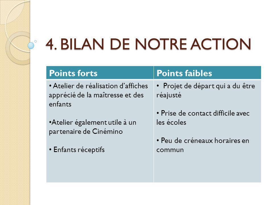 4. BILAN DE NOTRE ACTION Points fortsPoints faibles Atelier de réalisation daffiches apprécié de la maîtresse et des enfants Atelier également utile à