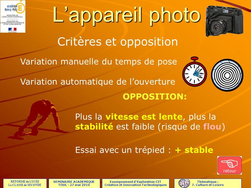 SEMINAIRE ACADEMIQUE TOUL - 27 mai 2010 REFORME du LYCEE La CLASSE de SECONDE Enseignement dExploration CIT Création et Innovation Technologiques Thém