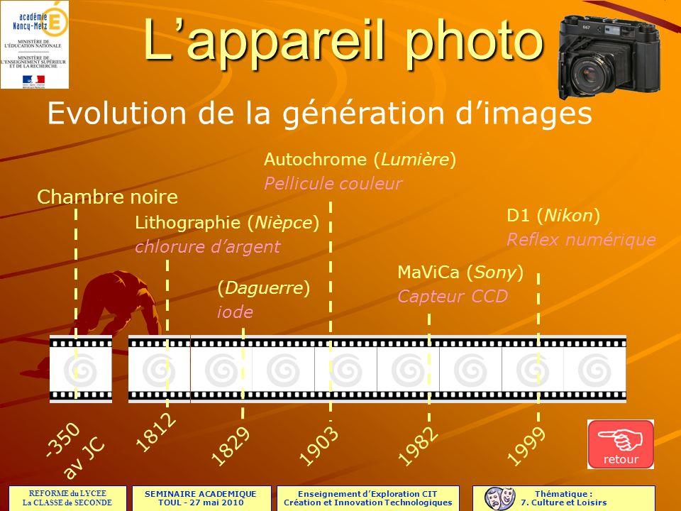SEMINAIRE ACADEMIQUE TOUL - 27 mai 2010 REFORME du LYCEE La CLASSE de SECONDE Enseignement dExploration CIT Création et Innovation Technologiques Thématique : 7.