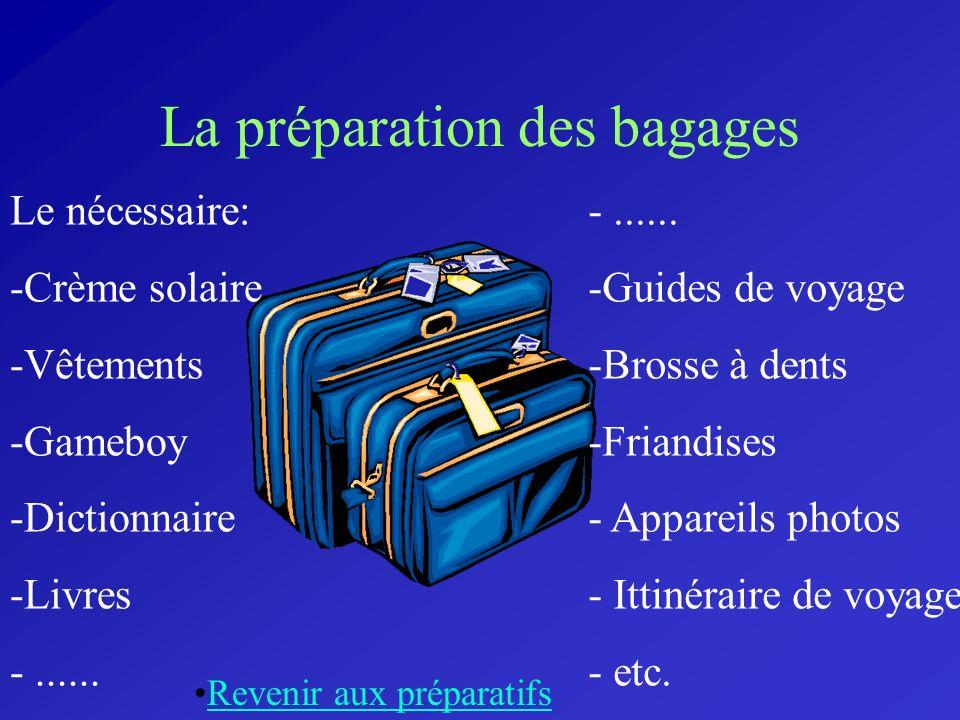 La préparation des bagages Le nécessaire: -Crème solaire -Vêtements -Gameboy -Dictionnaire -Livres -...... -Guides de voyage -Brosse à dents -Friandis