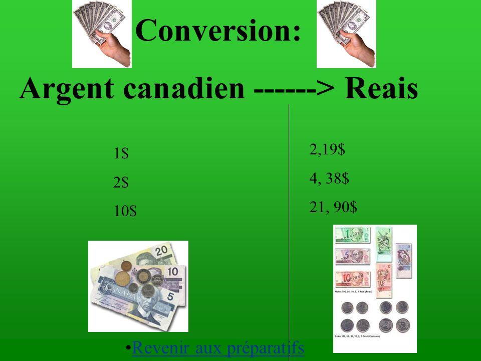 Conversion: Argent canadien ------> Reais 1$ 2$ 10$ 2,19$ 4, 38$ 21, 90$ Revenir aux préparatifs