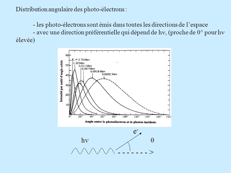 Distribution angulaire des photo-électrons : - les photo-électrons sont émis dans toutes les directions de lespace - avec une direction préférentielle qui dépend de h, (proche de 0° pour h élevée) h - - - - - - - > e-e-