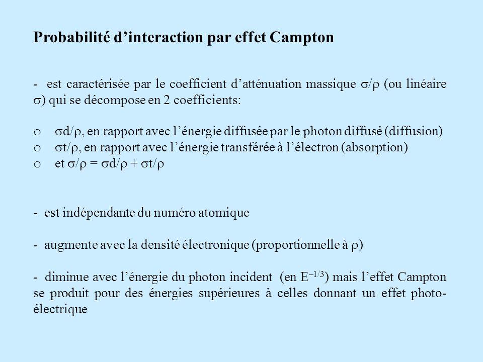 Probabilité dinteraction par effet Campton - est caractérisée par le coefficient datténuation massique / (ou linéaire ) qui se décompose en 2 coefficients: o d/, en rapport avec lénergie diffusée par le photon diffusé (diffusion) o t/, en rapport avec lénergie transférée à lélectron (absorption) o et / = d/ + t/ - est indépendante du numéro atomique - augmente avec la densité électronique (proportionnelle à ) - diminue avec lénergie du photon incident (en E –1/3 ) mais leffet Campton se produit pour des énergies supérieures à celles donnant un effet photo- électrique