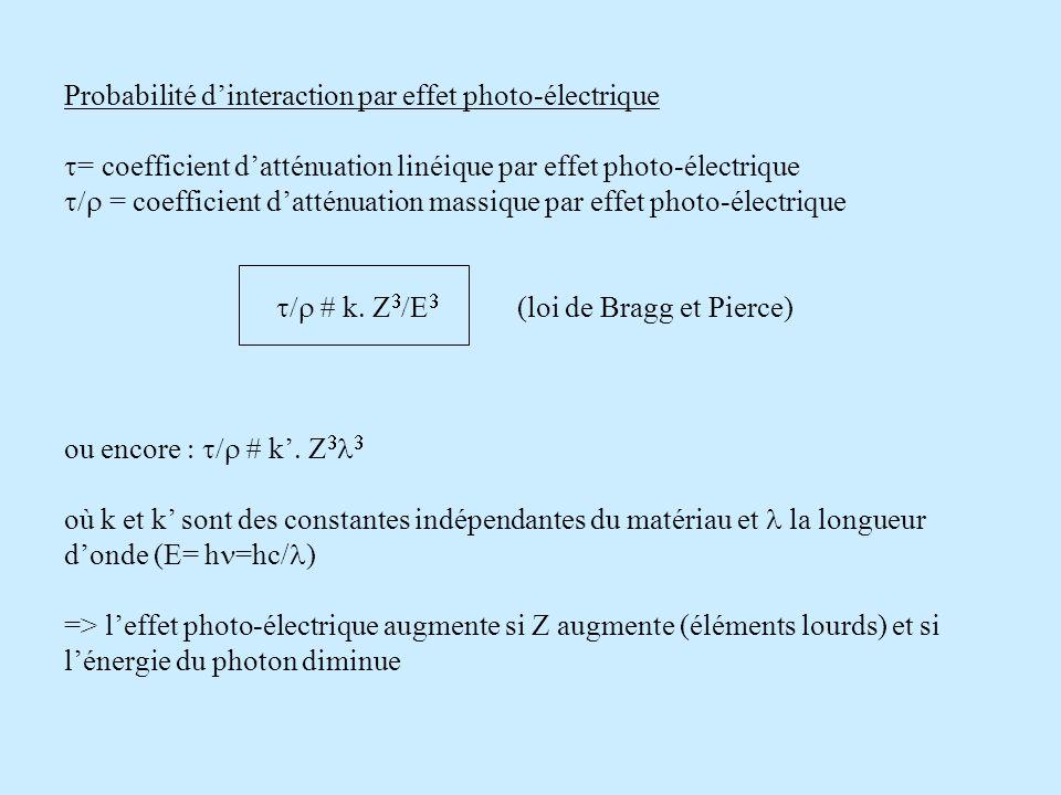 Probabilité dinteraction par effet photo-électrique = coefficient datténuation linéique par effet photo-électrique = coefficient datténuation massique par effet photo-électrique k (loi de Bragg et Pierce) ou encore k où k et k sont des constantes indépendantes du matériau et la longueur donde (E= h =hc/ ) => leffet photo-électrique augmente si Z augmente (éléments lourds) et si lénergie du photon diminue