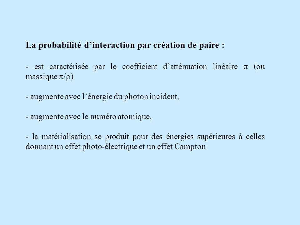 La probabilité dinteraction par création de paire : - est caractérisée par le coefficient datténuation linéaire (ou massique / ) - augmente avec lénergie du photon incident, - augmente avec le numéro atomique, - la matérialisation se produit pour des énergies supérieures à celles donnant un effet photo-électrique et un effet Campton