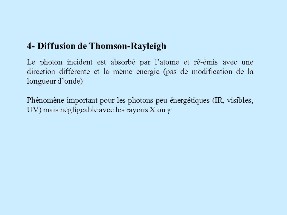 4- Diffusion de Thomson-Rayleigh Le photon incident est absorbé par latome et ré-émis avec une direction différente et la même énergie (pas de modification de la longueur donde) Phénomène important pour les photons peu énergétiques (IR, visibles, UV) mais négligeable avec les rayons X ou.