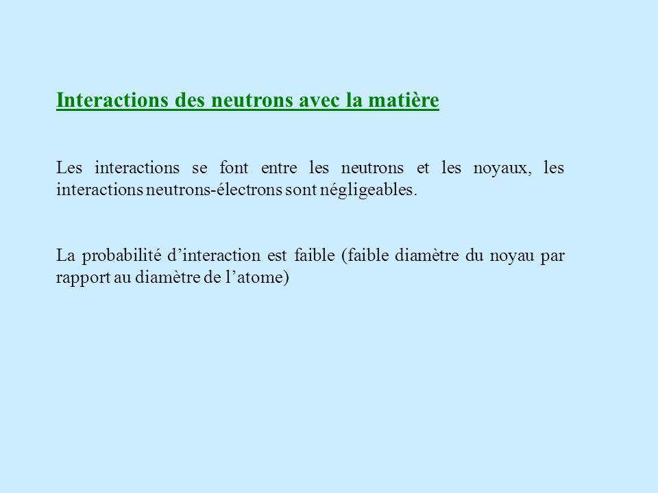 Interactions des neutrons avec la matière Les interactions se font entre les neutrons et les noyaux, les interactions neutrons-électrons sont négligeables.