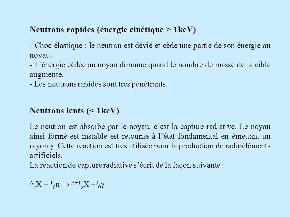 Neutrons rapides (énergie cinétique > 1keV) - Choc élastique : le neutron est dévié et cède une partie de son énergie au noyau.