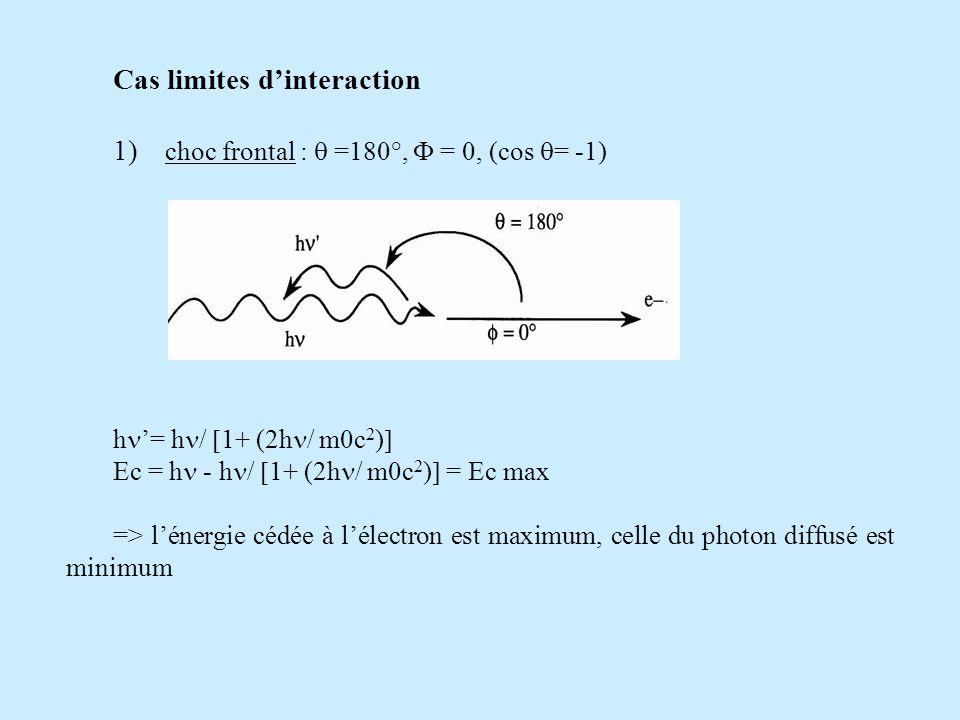 2) choc tangentiel : =0°, = 90°, (cos = 1) h = h Ec = 0 => le photon incident garde sa trajectoire et toute son énergie