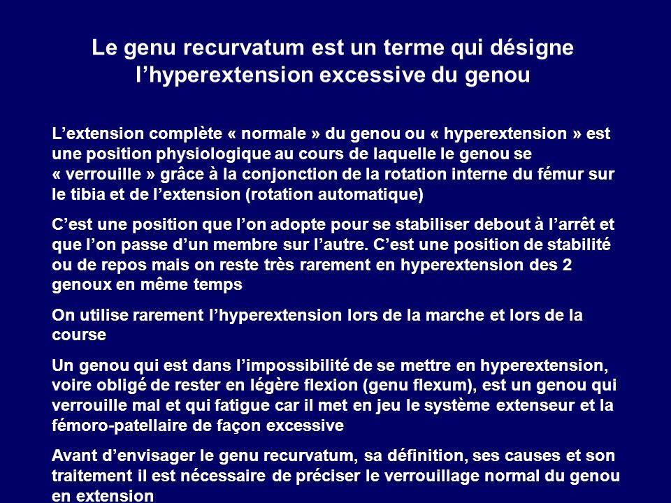 Le genu recurvatum est un terme qui désigne lhyperextension excessive du genou Lextension complète « normale » du genou ou « hyperextension » est une