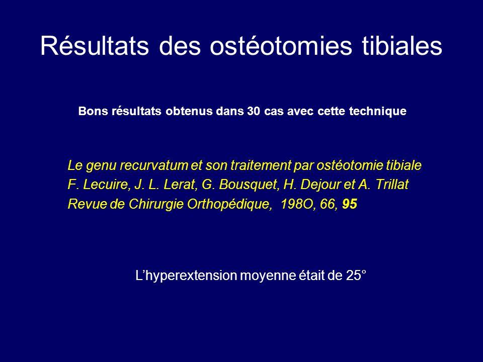 Le genu recurvatum et son traitement par ostéotomie tibiale F. Lecuire, J. L. Lerat, G. Bousquet, H. Dejour et A. Trillat Revue de Chirurgie Orthopédi